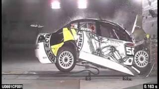 AIMSS / FIA Institute Crash Test