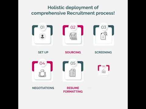 Holistic Deployment of Comprehensive Recruitment Process - Glocal RPO