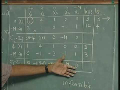 Baixar Lec-7 Simplex Algorithm - Termination