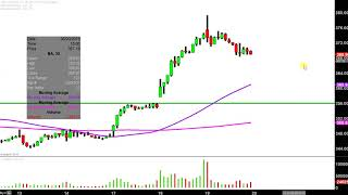 The Boeing Company - BA Stock Chart Technical Analysis for 06-19-2019