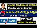 YES BANK stock UPDATE, RELIANCE RESULTS, TATA POWER, ultratech cement stock results analysis