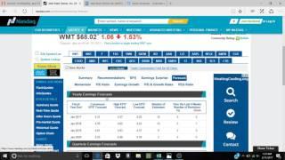 Walmart (WMT) Stock Prediction for 2020