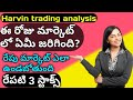 daily market updates in telugu|daily stock market updates in telugu|29-12-2020