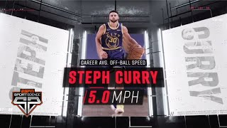 The science of what makes Steph Curry so good | Sport Science | ESPN