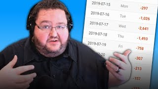 The Fall of Boogie2988: Why He's Losing Subscribers