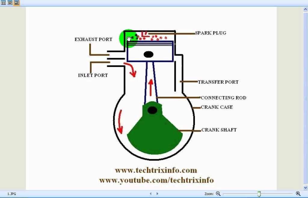 4 stroke engine diagram 2 stroke engine diagram two stroke engine diagram  saab 2 stroke engine