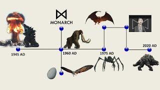 The Complete Monsterverse Timeline