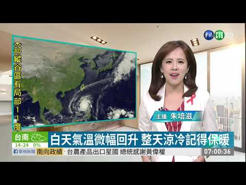 大陸冷氣團發威 清晨低溫下探12度 | 華視新聞 20191203