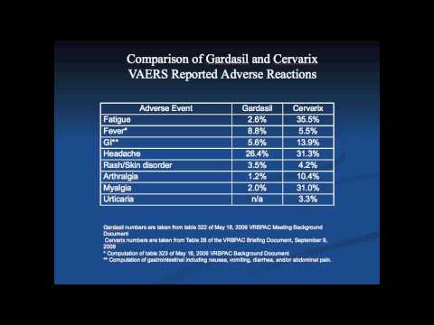 Global Parental Concerns Regarding Safety and Efficacy of Gardasil and Cervarix part 2/7