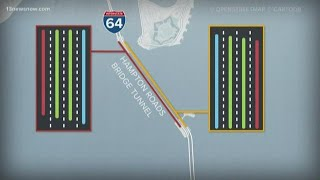 Contractor named for Hampton Roads Bridge-Tunnel expansion