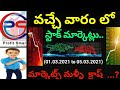 Indian Stock Markets Next week in Telugu | Nifty Trading Levels Next Week | Major themes in Telugu