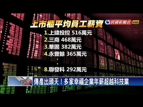 傳產出頭天!上緯投控員工均薪516萬奪冠-民視新聞