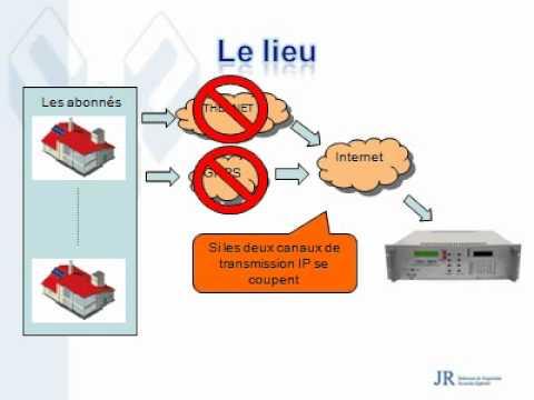 JR Security Systems PRÉSENTATION GPRS, CRA - français