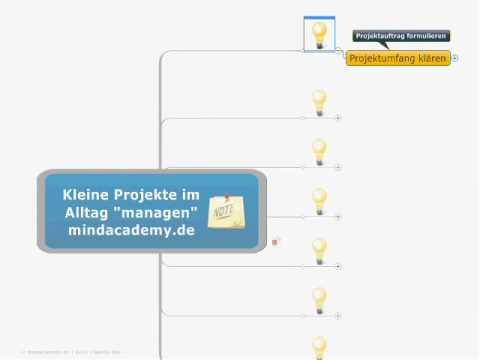 Alltagsprojektmanagement - Mindjet MindManager Kurzvortrag