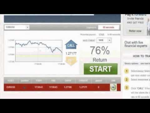 Martingale for binary options