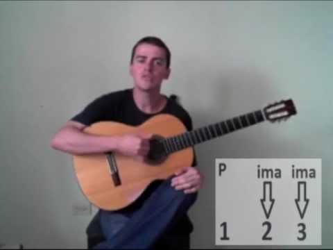 La guitarra online tutorial 3 Ritmos básicos