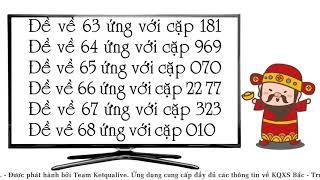 Phương pháp bắt lô theo giải đặc biệt trong cuốn Âm dương Phong thủy tự