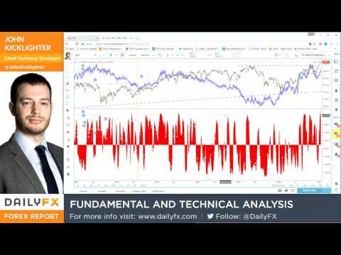 Forex Strategy Video:  A Cheaper Currency Isn't a Guarantee Leverage for Stocks