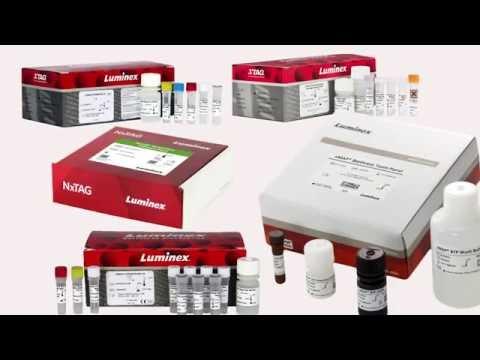 Luminex xMAP® Technology