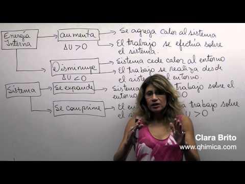 Termodinámica 7