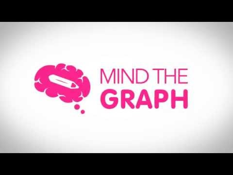 Mind the Graph - Science Infographic Maker