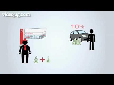 Car Finance Made Simple