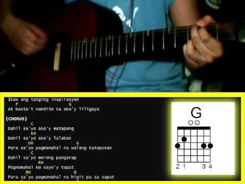 Buko chords