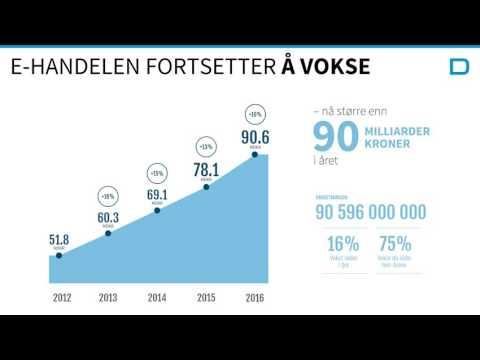 DIBS presenterer Norsk E handel 2016