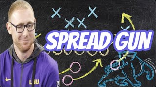 Carolina Panthers Joe Brady Playbook