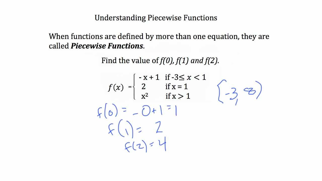 Precalculus: An Investigation of Functions (2nd Ed)