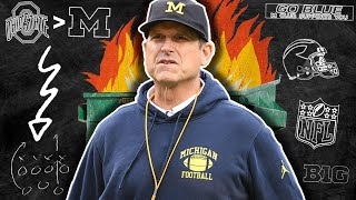 The Downfall of Jim Harbaugh and Michigan