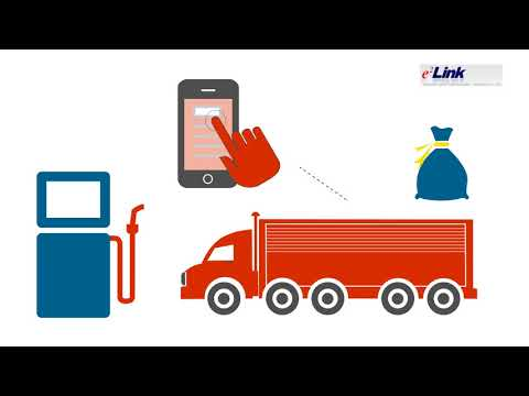 Best Vehicle Tracking Device for Total Security