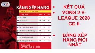 Kết quả vòng 2 V-League 2020 (GĐ II) | HAGL thua thảm Hà Nội FC | Bảng xếp hạng V-League mới nhất