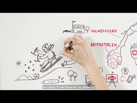 Aktivitetshjelpemidler - Teknikkens muliggjører Illustrasjonsfilm med norsk teksting
