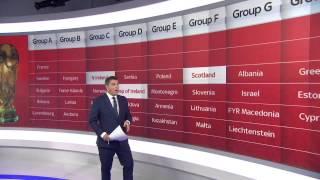 Sky Sports News HQ World Cup Draw 2018