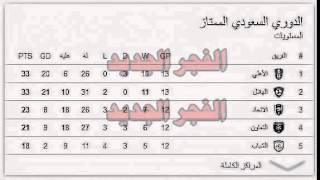 جدول ترتيب الدوري السعودي 2016     -