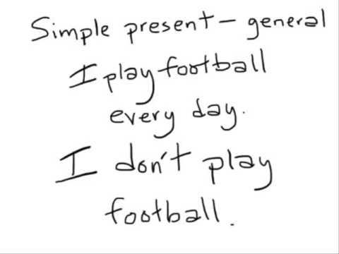 Simple Present vs Present Continuous Tense