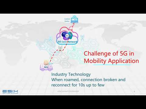 About eSix Limited - Edge Computing Technology