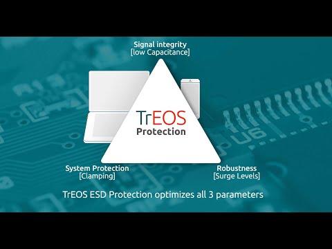 Nexperia - TrEOS ESD Protection for USB Type C