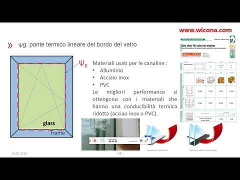 Wicona | Calcolo della trasmittanza termica parte 1