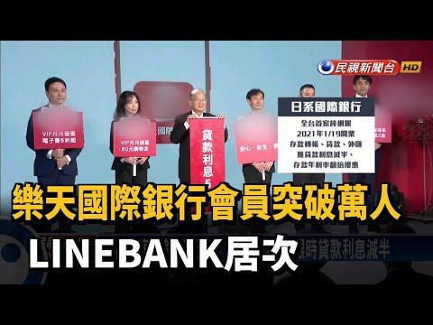 樂天國際銀行會員突破萬人 LINEBANK居次-民視新聞