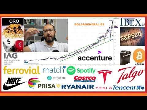 🚦Resumen semanal INVERSION en ►BOLSA📈 con David Galan 26 septiembre 2020