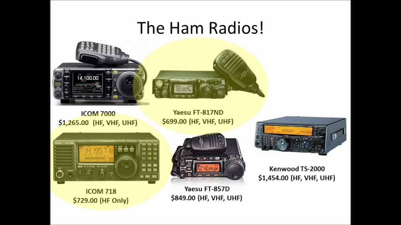 Radio Amateur Emergency 108