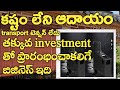 New small business ideas telugu business ideas telugu best business ideas