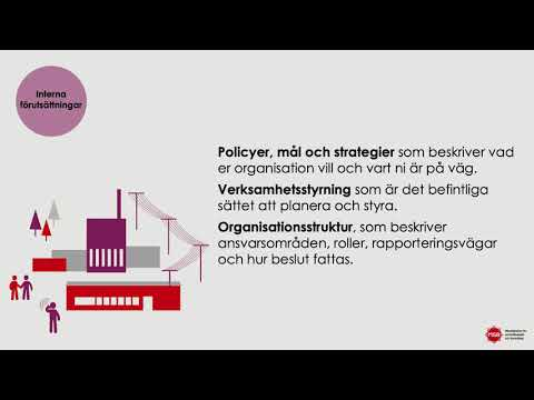 Metodstöd för systematiskt informationssäkerhetsarbete: Verksamhetsanalys