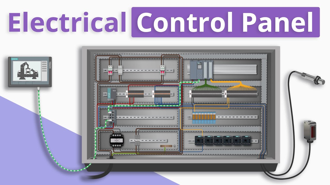 What Is An Electrical Control Panel Plc Panel Basics