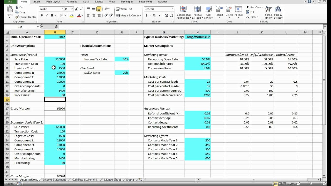 Introduction to Financial Modeling – Part 1