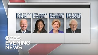 CBS News poll finds Biden leading Democratic candidates