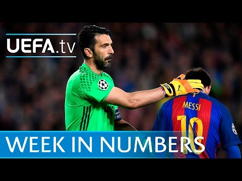 Buffon, Ronaldo and more: The Champions League week in numbers