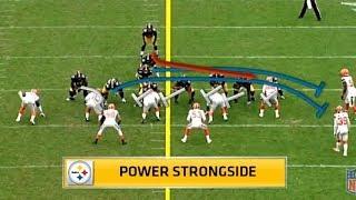 James Conner versus Le'Veon Bell (NFL Breakdowns Ep 123)